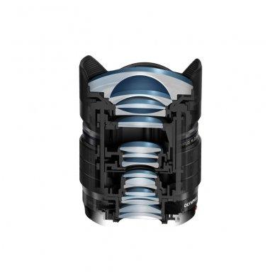 Olympus M.Zuiko Digital ED 8mm 1:1.8 Fisheye Pro 2
